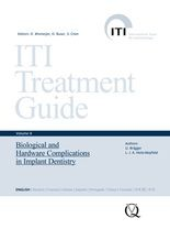 Biological and Hardware Complications in Implant Dentistry